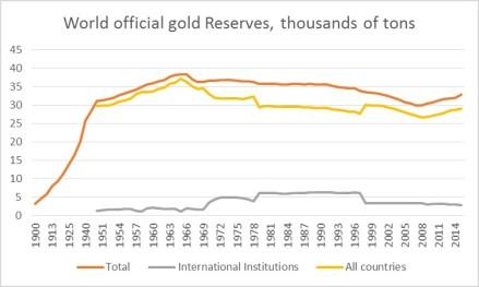 cb reserves
